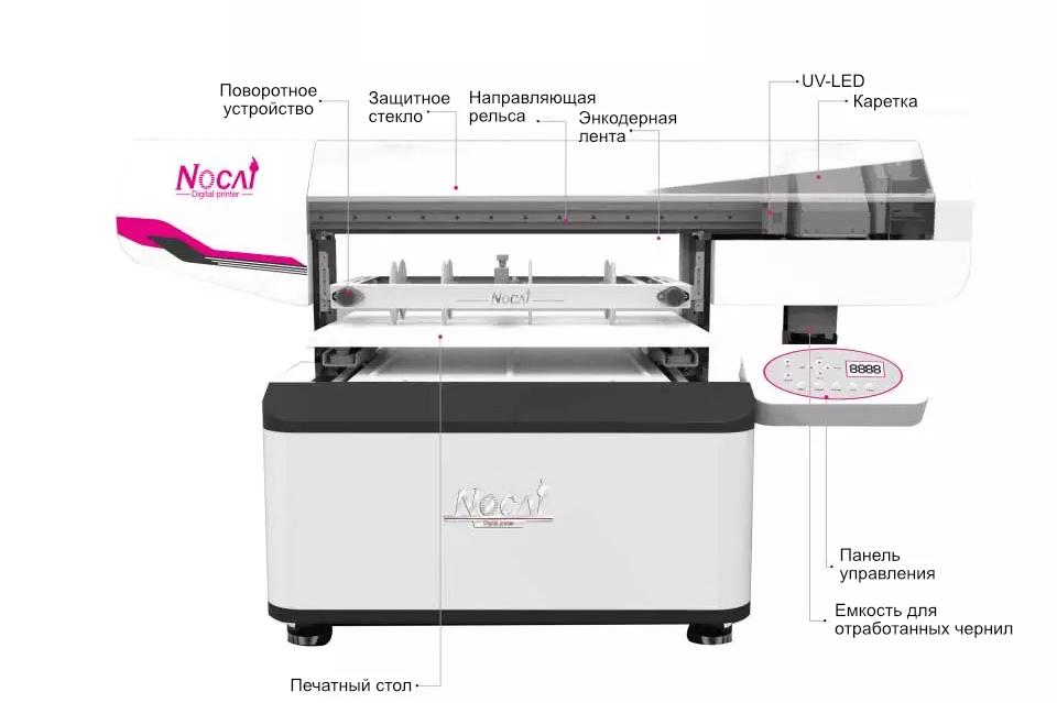 уф-принтер для печати на ручках